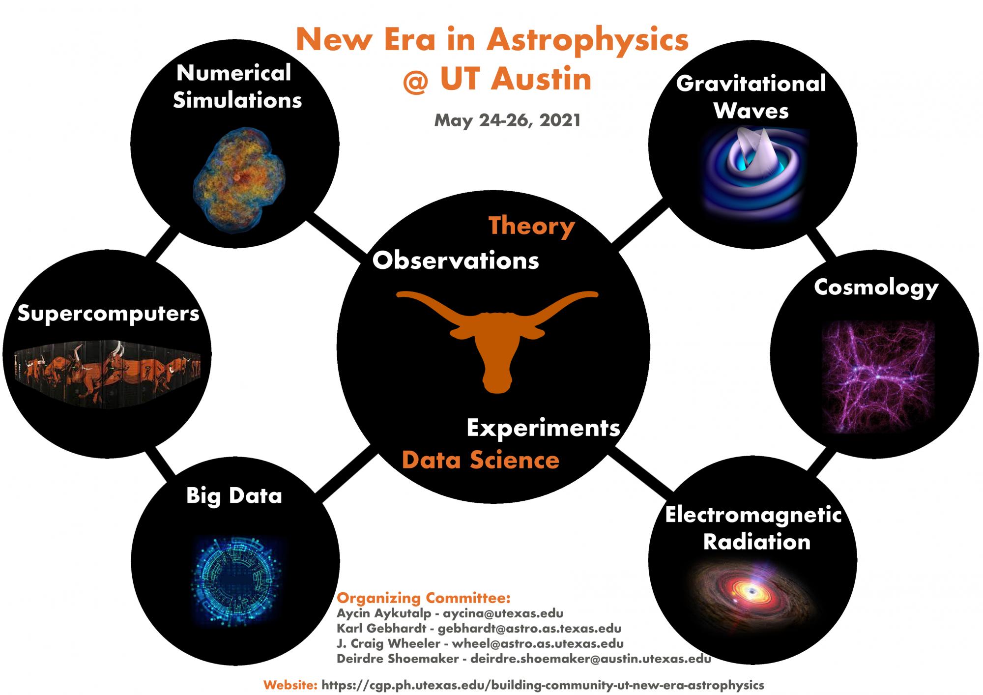 NewEraAstrophysics